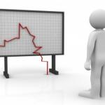 バイナリーオプション完全解説~予算とリスク管理について