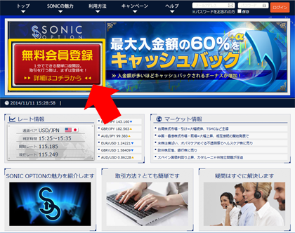 バイナリーオプション必勝法~ソニックオプション口座開設手順を完全解説